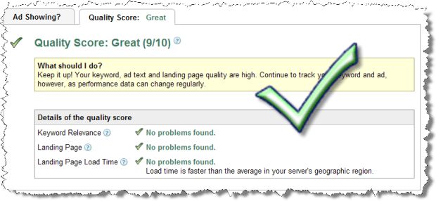 Google Adwords Quality Score