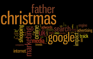 Keyword Visualisation - Wordle