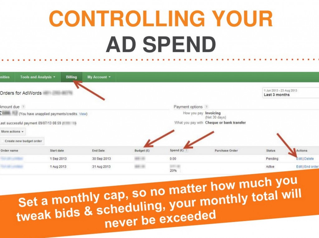 Controlling Ad Spend