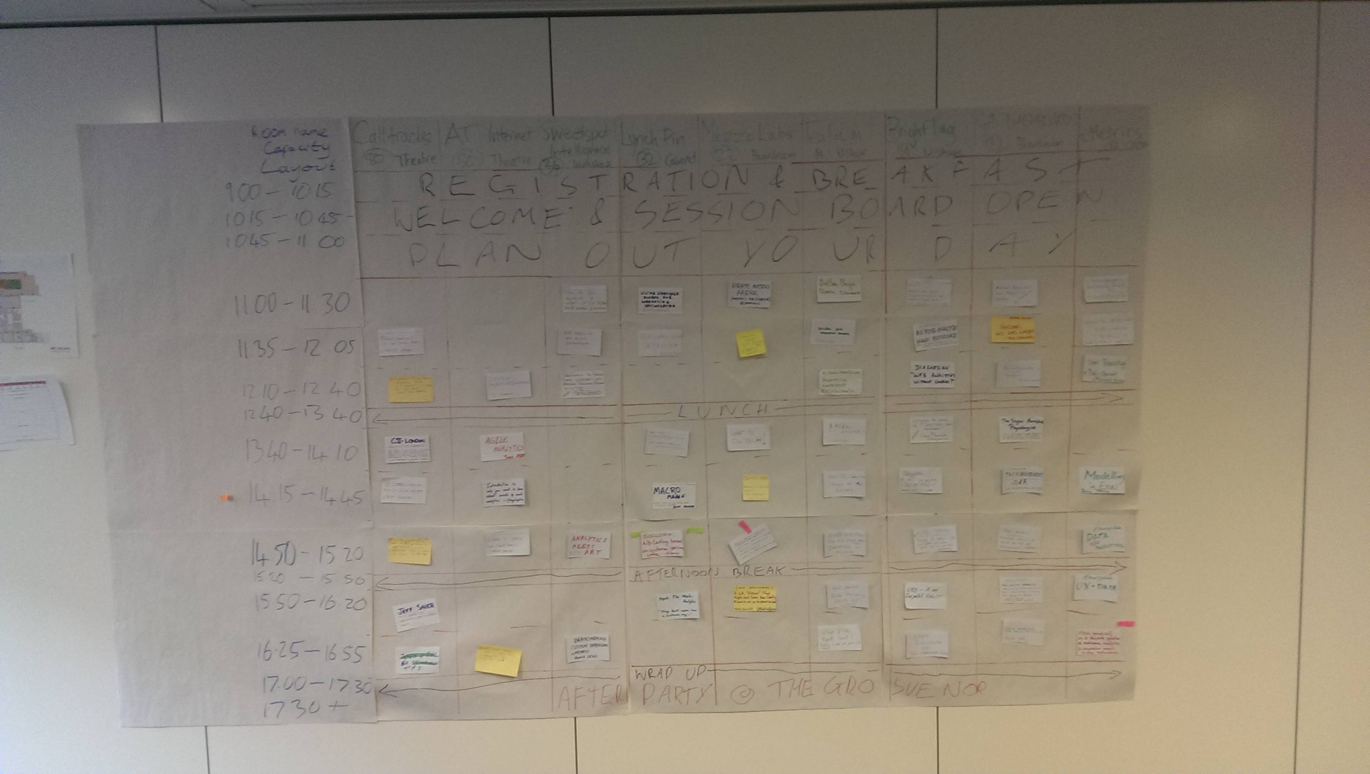 measurecamp iv board