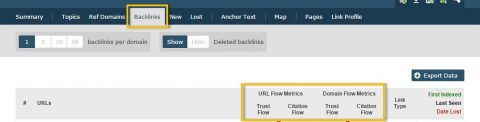 Trust Citation Flow - Backlinks